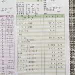 栄養療法検査結果①フェリチンの上昇(1)